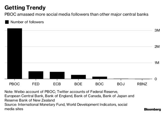 China Central Bank Needs Regular Media Briefings, IMF Paper Says
