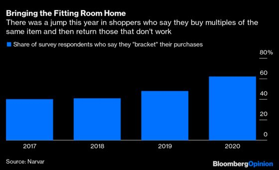 Retailers Should Brace for a Tidal Wave of Returns
