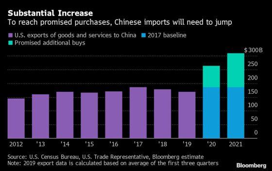 Big Economic Reads: U.S.-China Mini Deal Makes Levies New Normal