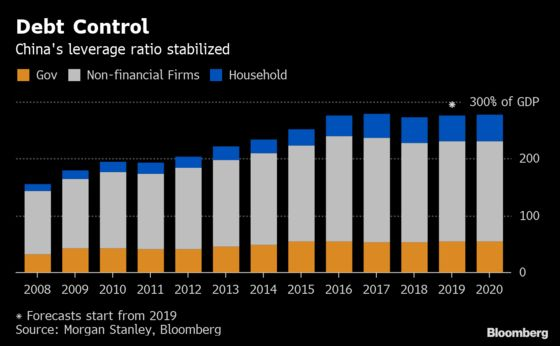 China Lowers Growth Target and Cuts Taxes as Economy Slows