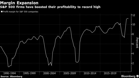 Profit Panacea Is Badly Needed in This Stressed-Out Stock Market