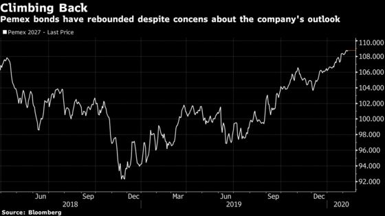 World's Most Indebted Major Oil Company's Bonds Hover at Record