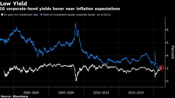 Derivatives Are Replacing Bonds as Some Fund Managers' New Hedge