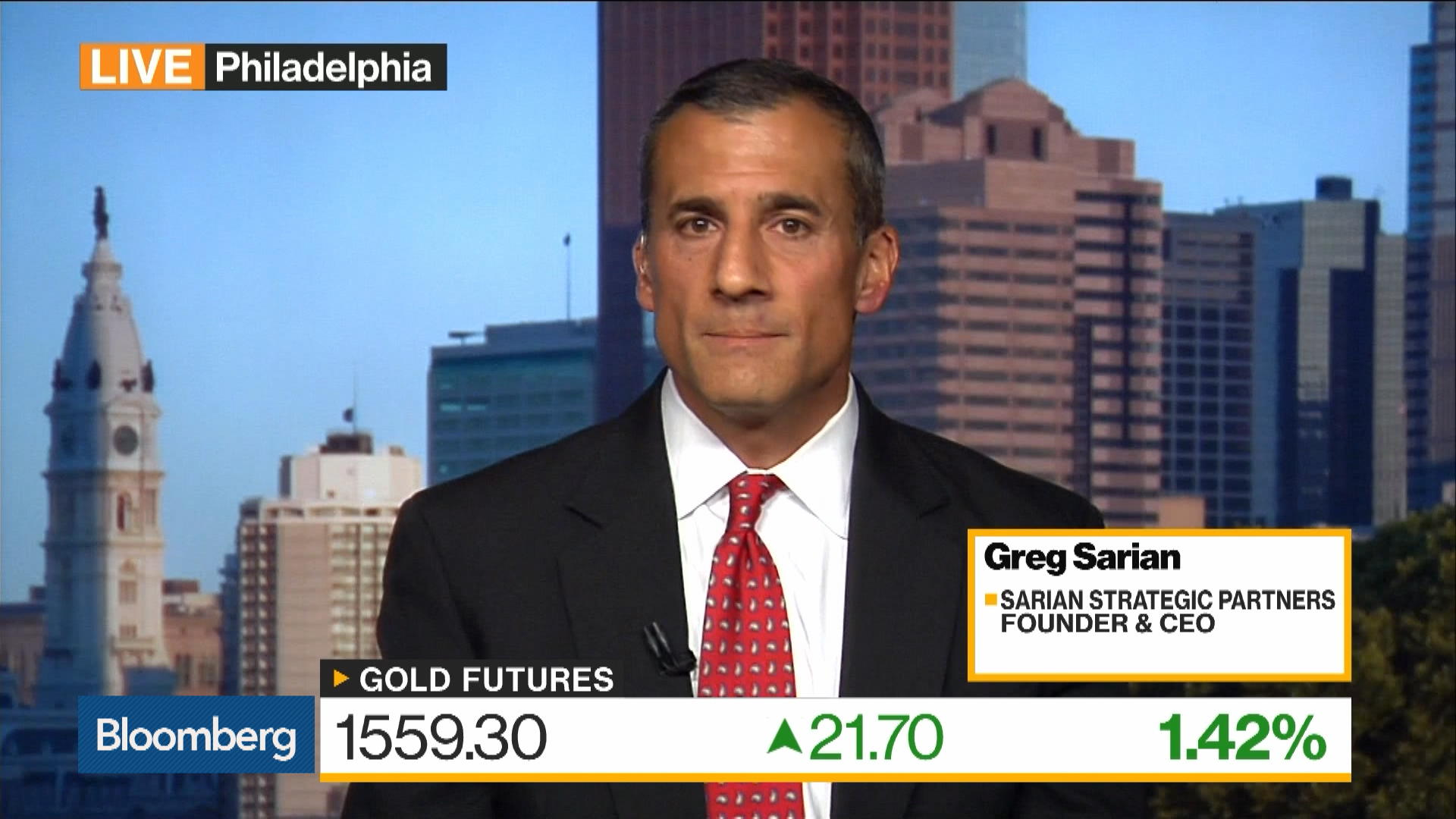Greg Sarian, CEO of Sarian Strategic Partners, on Market Volatility, Investment Strategy