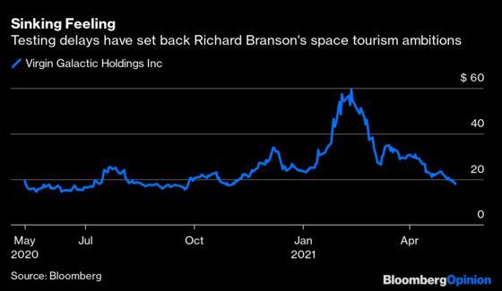 Richard Branson is Outgunned in Billionaire Space Race