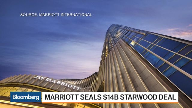 Marriott to Nearly Double Workforce in Mideast, Africa