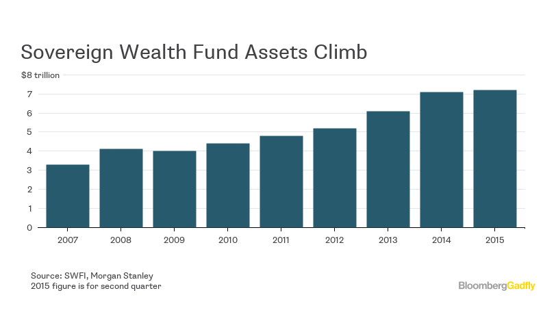 The Overblown Threat To Money Managers Bloomberg