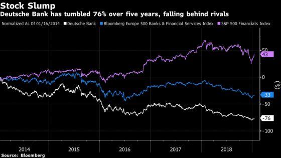 Deutsche Bank's Path to a Game-Changing Merger Got Bumpier