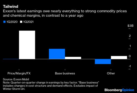 How One Terrible Year Changed Exxon