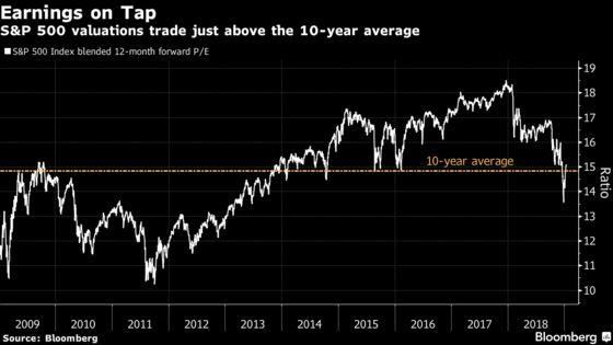 U.S. Stocks, Dollar Fall After Chinese Trade Data: Markets Wrap