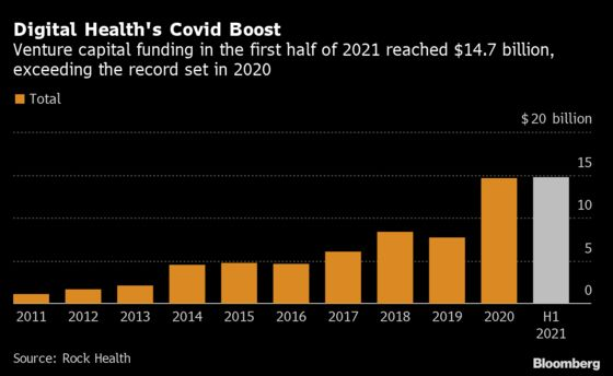 Covid Pushed a VC Fund Out of Boston and Into a Health Goldrush