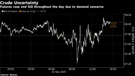 Oil Rises as Optimism About U.S.-China Trade-War Truce Abounds