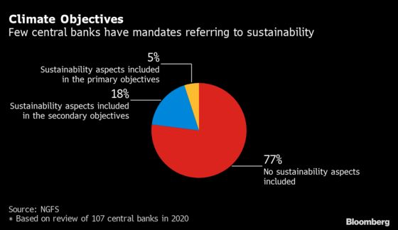 Central Banking's Green Limits Spark Legal Debate in Sweden
