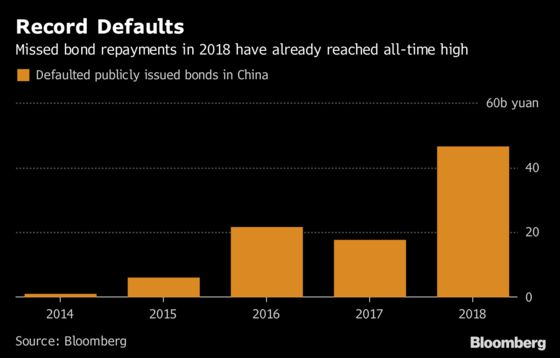 Creditors in China See Strong-Arm Tactics From Local Govts
