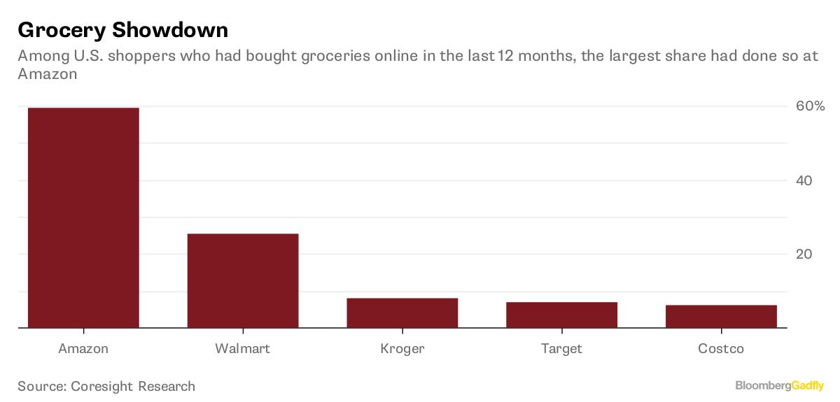 walmart target market segment