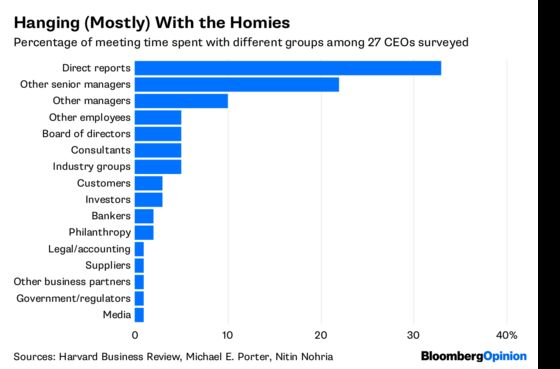 CEOs Have to Go to Lots of Meetings, Too