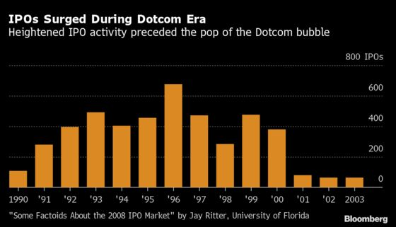 Red Hot IPO Pipeline Is a Bubble-Era Trend With Resonance Today