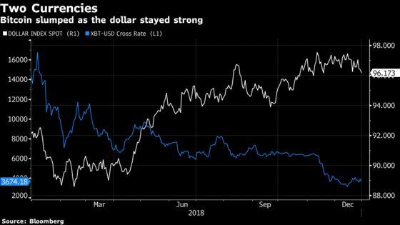 Jeffrey Gundlach's 2018 Market Calls, One Year Later