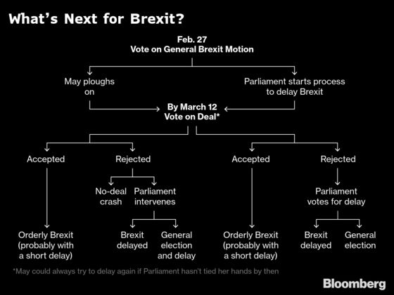 Labour's Corbyn Says He'll Back 'Public Vote': Brexit Update