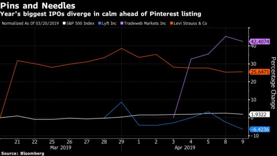 Pinterest Gets First Bull as Analyst Predicts Pick Up in Growth