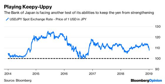 The Yen-Inspired 'Flash-Crash' Is an Ugly Omen