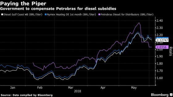Petrobras Rebounds From Rout as Monteiro Takes Over as CEO