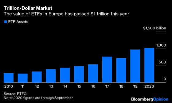 Europe's Biggest Fund Managers Ride the Passive Wave