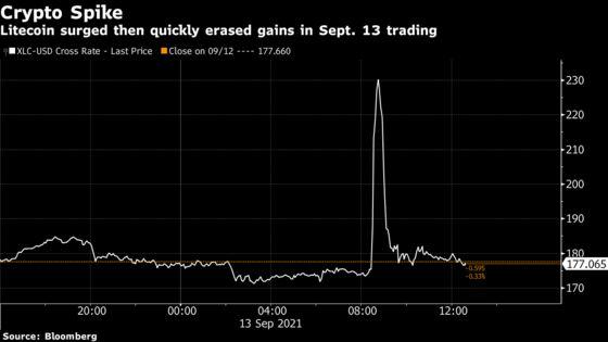 Walmart, GlobeNewswire Probe Fake Statement on Crypto Deal