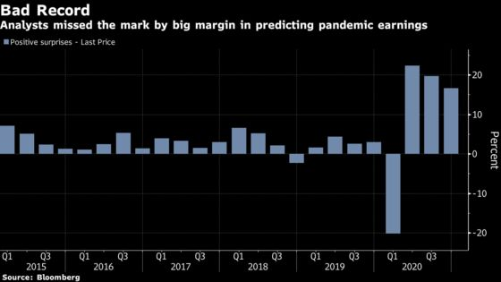 Stock Bulls Bet It All on Earnings Guesses With Troubled Record