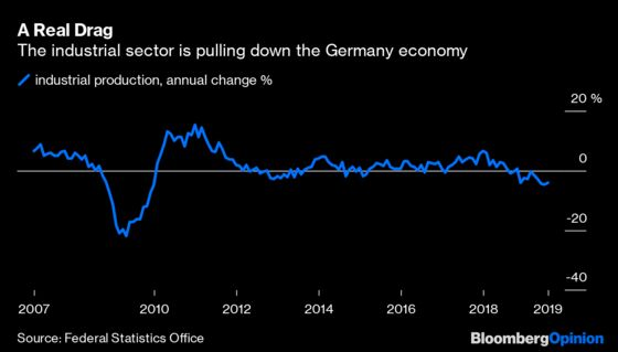 An IndustrialCrisis Is Brewing in Germany