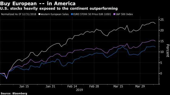 U.S. Stocks Ignoring `Underappreciated Risk' From Europe Slump