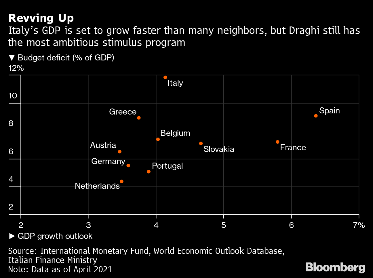 Draghi Is Betting the House With Europe's Biggest Stimulus Plan