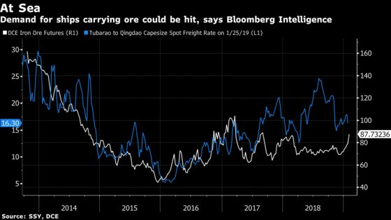 Vale Output Cuts Reverberate Globally as Iron Ore Surges