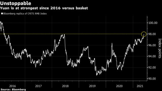 China's Yuan Rises to Strongest Since '16 Versus Basket of Peers