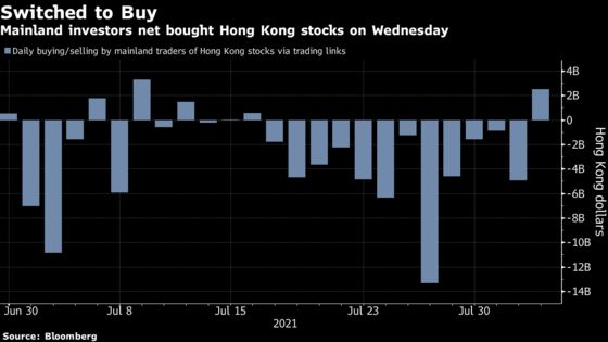 Traders Seek Bargains in China Stocks That Dodged the Clampdown