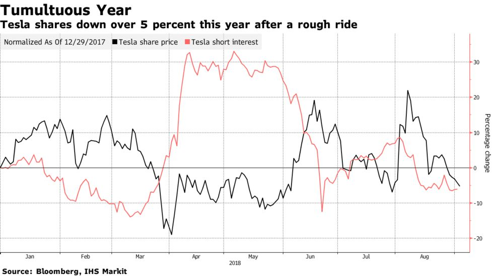 Morgan Stanley Share Price