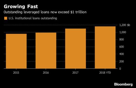 Billionaire Dermatologists Get $600 Million Loan Market Payday