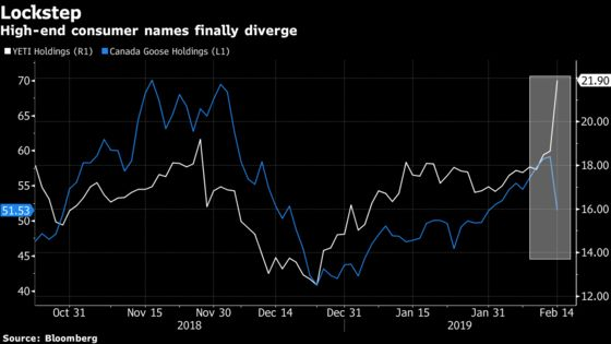 Hedge Funds Swap Shares as the Oracle Left Oracle: Taking Stock