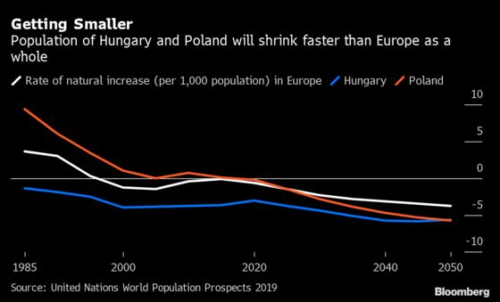 EU Nationalists Vow to Block Migrants Despite Economic Boon