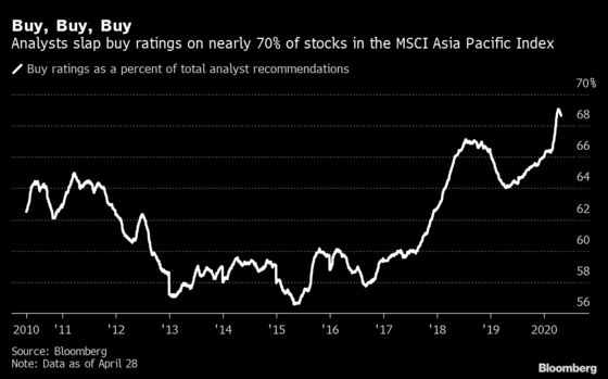 Analysts' Buy Ratings Have Jumped to Peak in Asia: Taking Stock