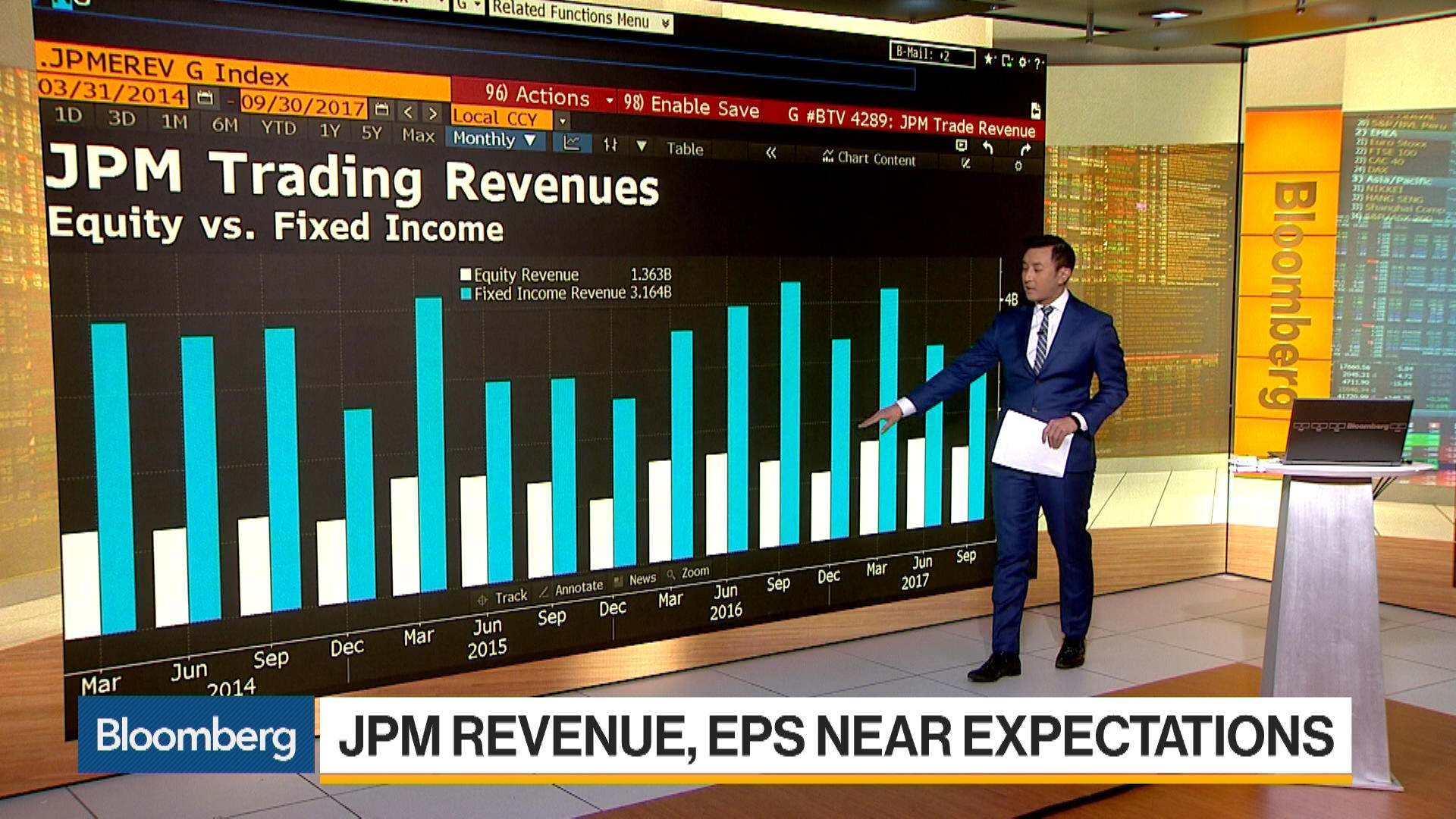 Jpm Stock Quote Jpm*mexico Stock Quote  Jpmorgan Chase & Co  Bloomberg Markets