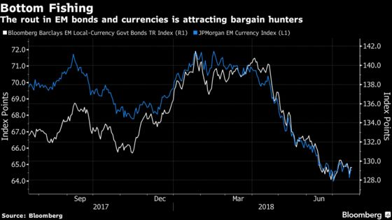 Asia Is Hunting Ground as Bond Funds See Bargains in EM Rout