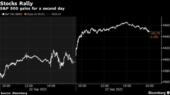 Stocks Rally Amid Growth Optimism; Yields Surge: Markets Wrap