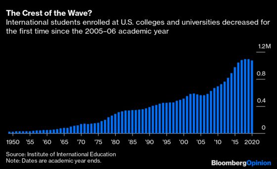 The American Dream Isn't Over for International Students