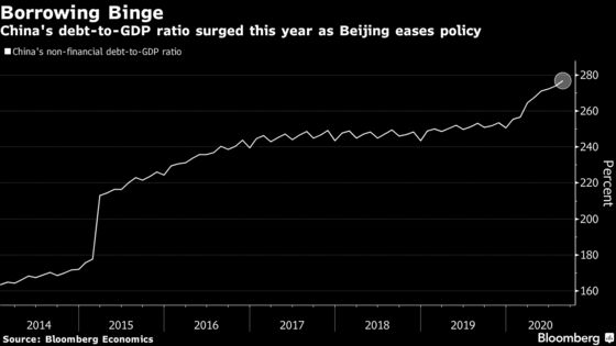 China Urgently Needs to Contain Financial Risks, IMF Says