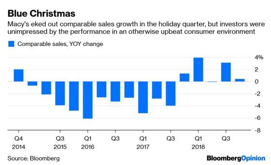 Macy's Needs to Embrace a Bigger Idea Than Cost Cuts