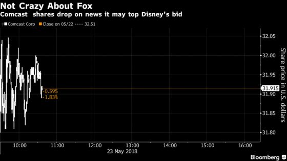 Comcast Looks to Wrest Fox Entertainment Assets From Disney