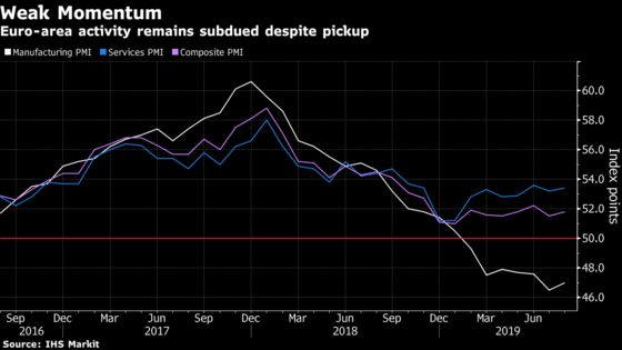 Euro Area Stays on Slow Growth Track as Germany Faces Recession