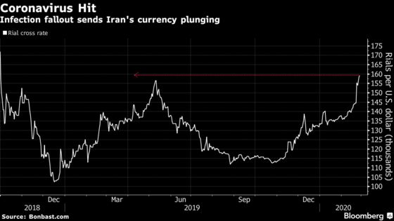 Coronavirus Panic Causes More Woes for Iran's Currency: Chart