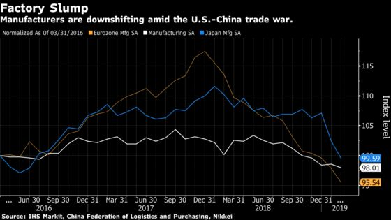 Deal or No Deal, Trump's Trade War With China Has Scarred the Global Economy